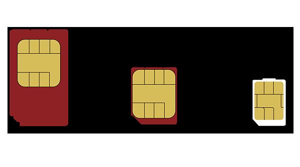 SIMのサイズの種類